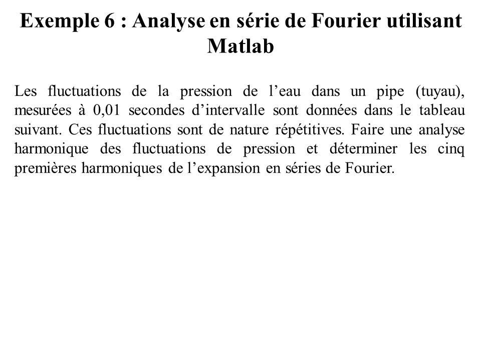 Exemple 6 : Analyse en série de Fourier utilisant Matlab Les fluctuations de la pression de l'eau dans un pipe (tuyau), mesurées à 0,01 secondes d'int