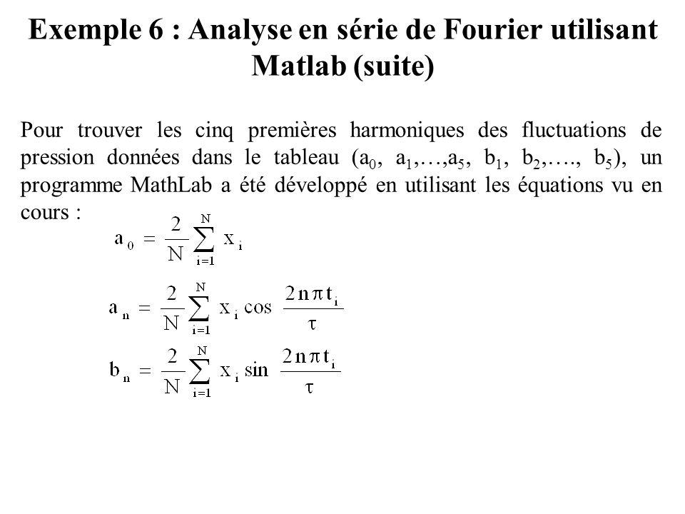 Exemple 6 : Analyse en série de Fourier utilisant Matlab (suite) Pour trouver les cinq premières harmoniques des fluctuations de pression données dans le tableau (a 0, a 1,…,a 5, b 1, b 2,…., b 5 ), un programme MathLab a été développé en utilisant les équations vu en cours :