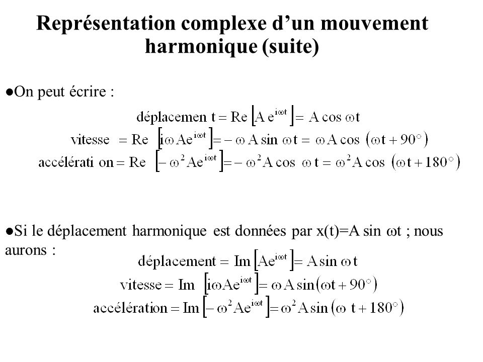 Addition de Fonctions Harmoniques Soient Le vecteur résultant a pour magnitude et pour phase : La projection réelle du vecteur somme s'écrit :
