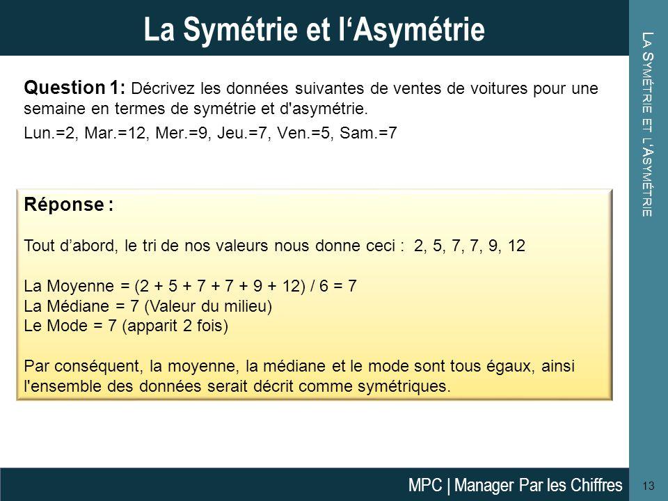 L A S YMÉTRIE ET L 'A SYMÉTRIE 13 La Symétrie et l'Asymétrie Question 1: Décrivez les données suivantes de ventes de voitures pour une semaine en termes de symétrie et d asymétrie.