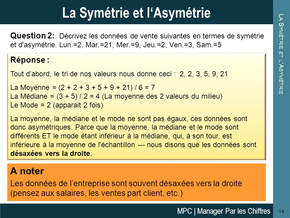 L A S YMÉTRIE ET L 'A SYMÉTRIE 14 La Symétrie et l'Asymétrie Question 2: Décrivez les données de vente suivantes en termes de symétrie et d asymétrie.