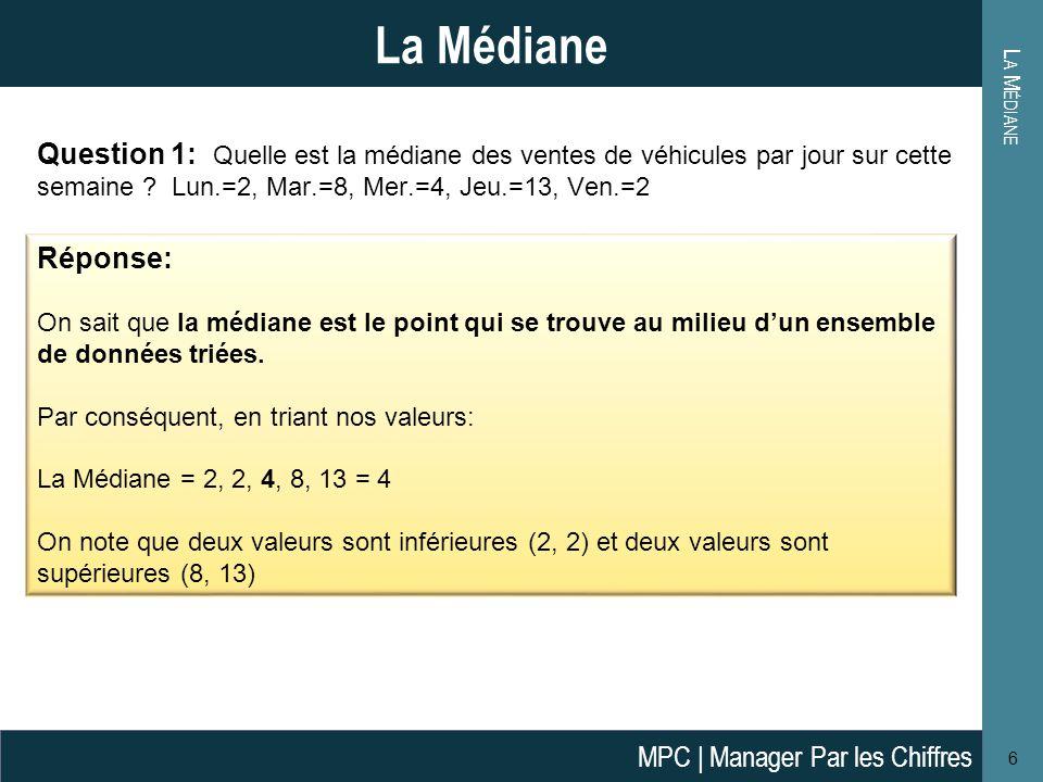 L A M ÉDIANE 7 La Médiane Question 2: Quelle serait la médiane si nos données ne contenaient que les ventes de véhicules du mardi au vendredi .