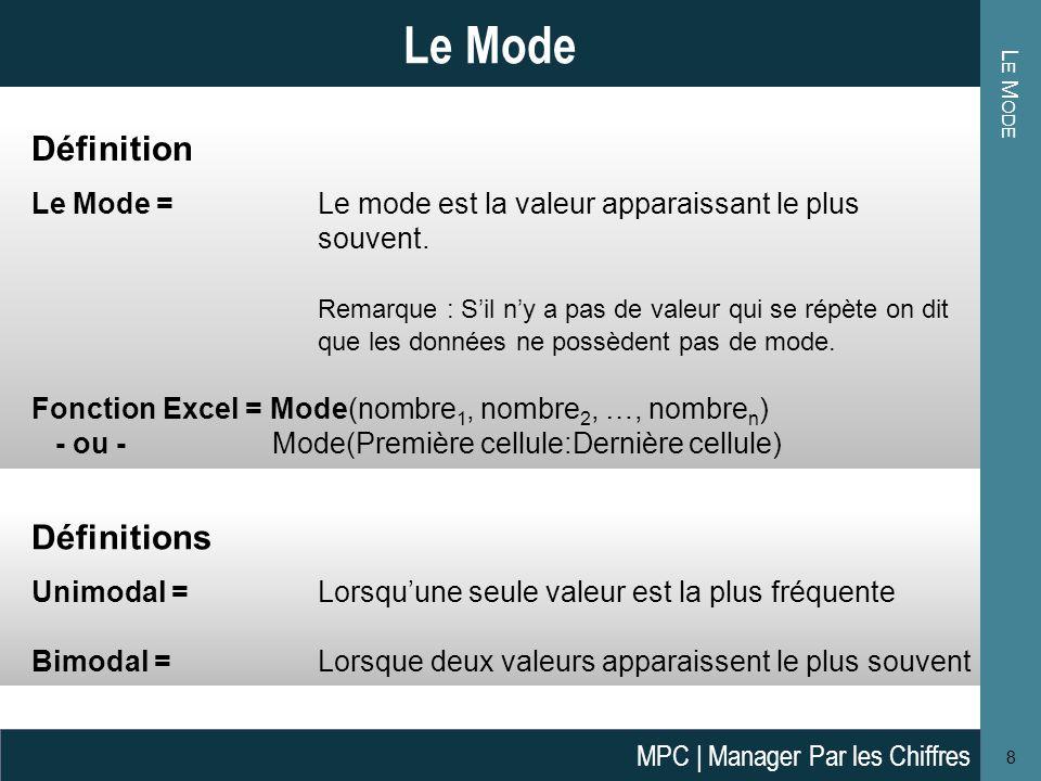 L E M ODE Définition Le Mode = Le mode est la valeur apparaissant le plus souvent.
