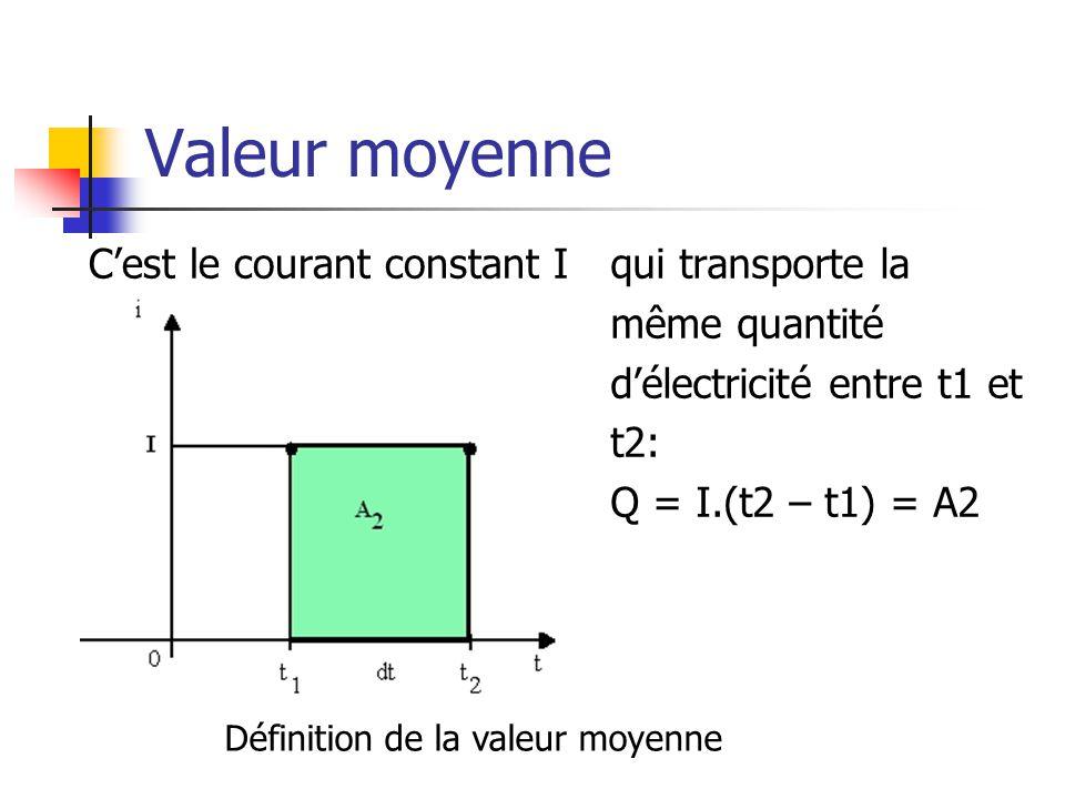 Grandeur périodique Valeur moyenne: =(1÷T).(A1+A2) t2 – t1 est remplacé par T, la période