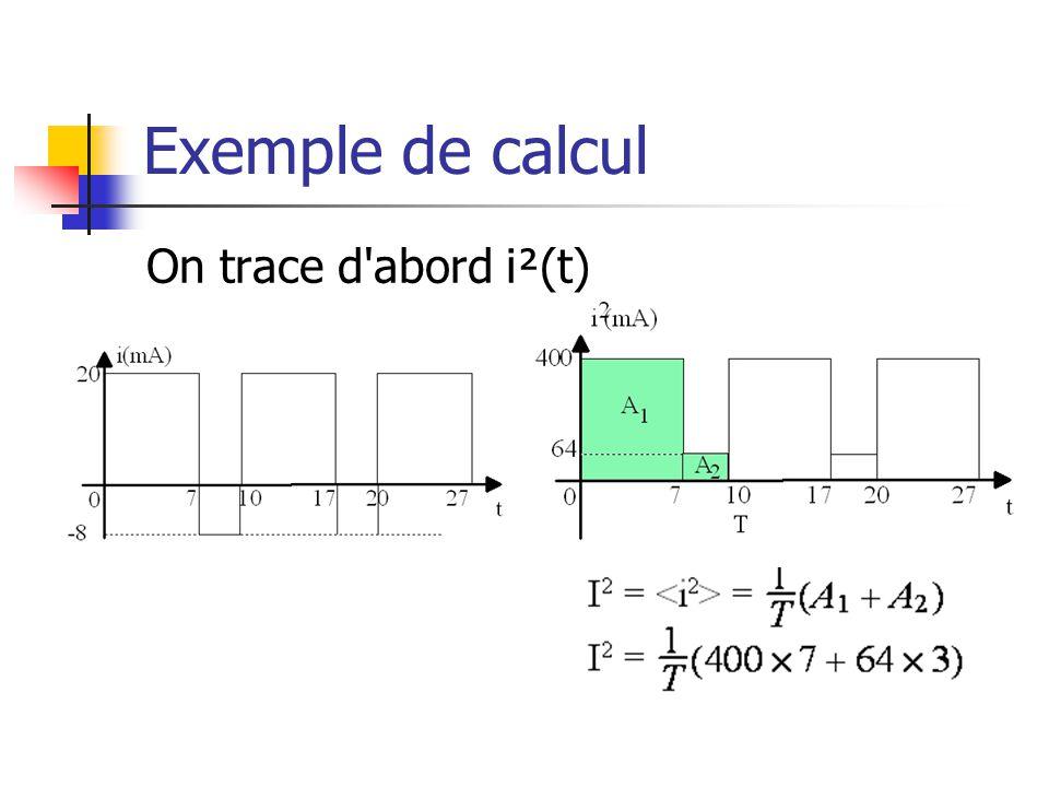 Grandeur sinusoïdale Valeur moyenne =(1÷T).(A1+A2) =0