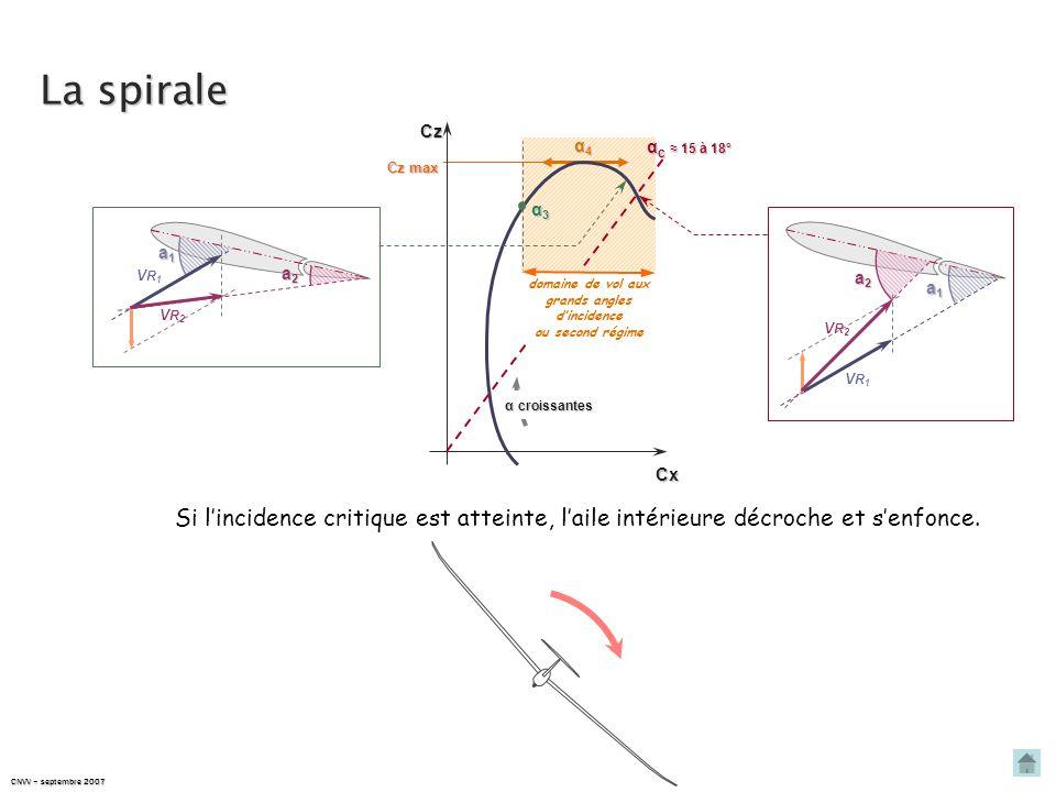CNVV – septembre 2007 La spirale +4 +1 +3 a1a1a1a1 VR1VR1 a2a2a2a2 VR2VR2 a1a1a1a1 a2a2a2a2 VR1VR1 VR2VR2 Le braquage des ailerons, nécessaire pour co
