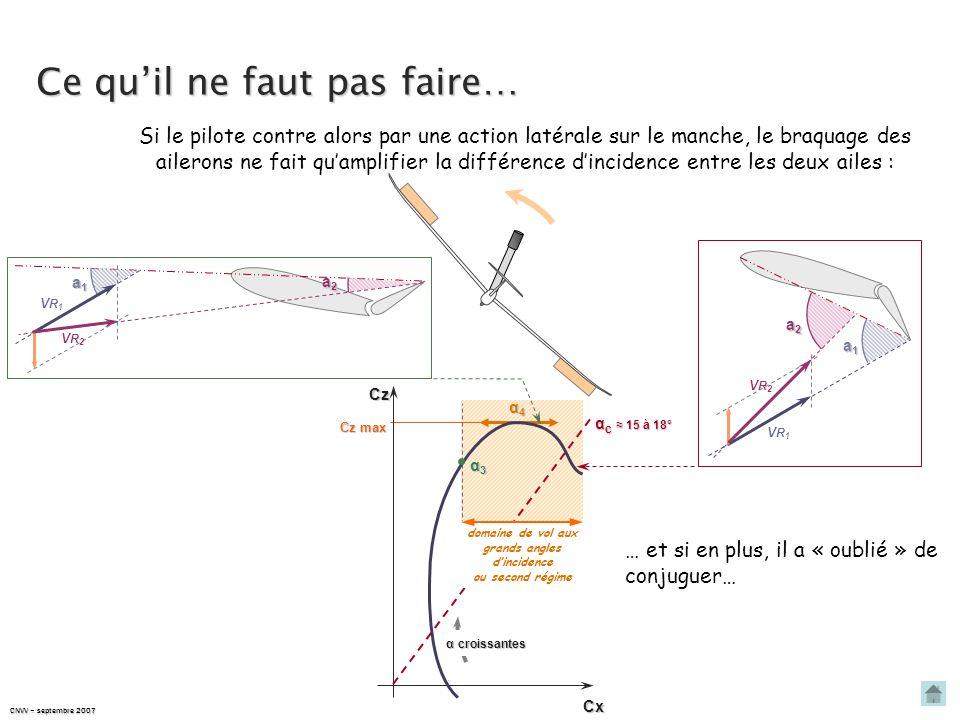 CNVV – septembre 2007 Cz max α4α4α4α4 CxCz α croissantes α3α3α3α3 domaine de vol aux grands angles d'incidence ou second régime α c ≈ 15 à 18° Si l'in