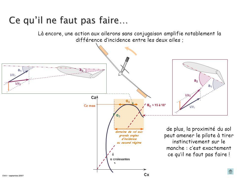 CNVV – septembre 2007 Le vol de pente a1a1a1a1 a2a2a2a2 VR1VR1 VR2VR2 a1a1a1a1 VR1VR1 a2a2a2a2 VR2VR2 Sous l'effet d'une rafale, l'incidence critique