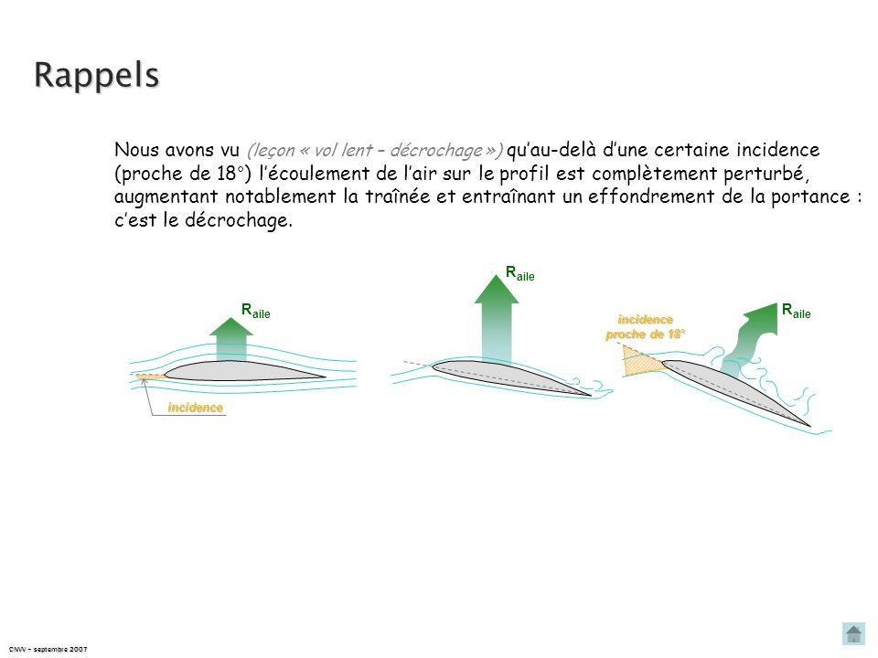 CNVV – septembre 2007 Rappels R aile incidence incidence proche de 18° Nous avons vu (leçon « vol lent – décrochage ») qu'au-delà d'une certaine incidence (proche de 18°) l'écoulement de l'air sur le profil est complètement perturbé, augmentant notablement la traînée et entraînant un effondrement de la portance : c'est le décrochage.