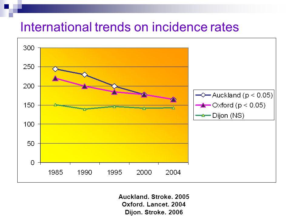 Auckland. Stroke. 2005 Oxford. Lancet. 2004 Dijon. Stroke. 2006 International trends on incidence rates