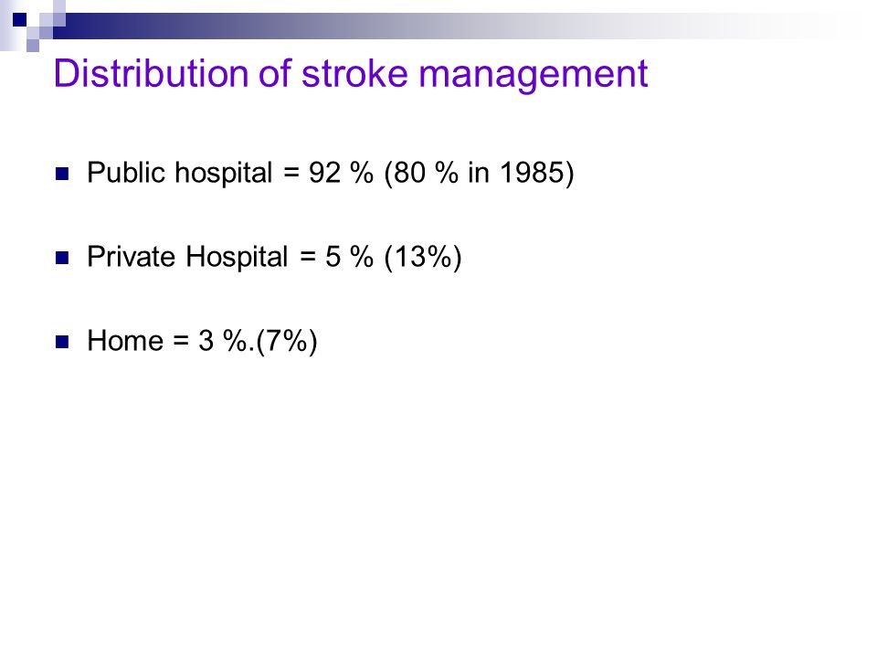 Distribution of stroke management Public hospital = 92 % (80 % in 1985) Private Hospital = 5 % (13%) Home = 3 %.(7%)
