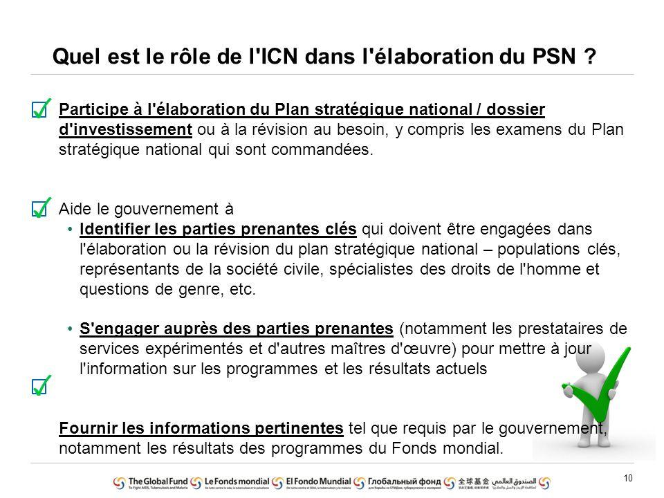 10 Quel est le rôle de l'ICN dans l'élaboration du PSN ? Participe à l'élaboration du Plan stratégique national / dossier d'investissement ou à la rév