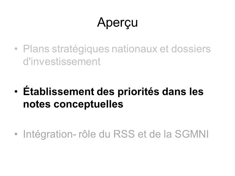 Aperçu Plans stratégiques nationaux et dossiers d'investissement Établissement des priorités dans les notes conceptuelles Intégration- rôle du RSS et