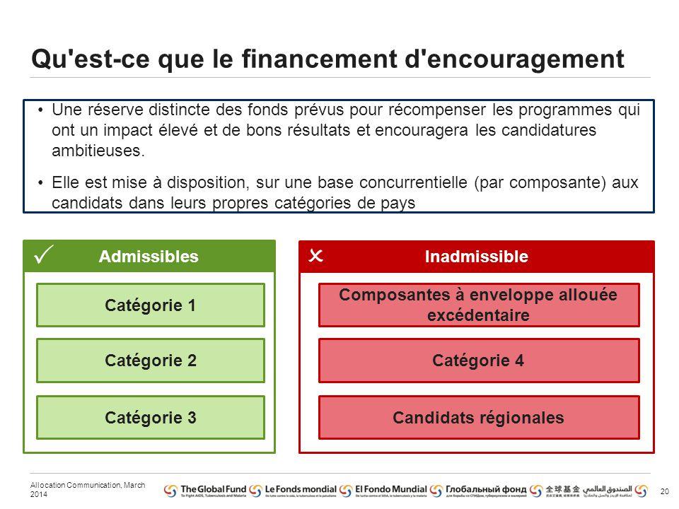 Allocation Communication, March 2014 Inadmissible 20 Qu'est-ce que le financement d'encouragement Une réserve distincte des fonds prévus pour récompen