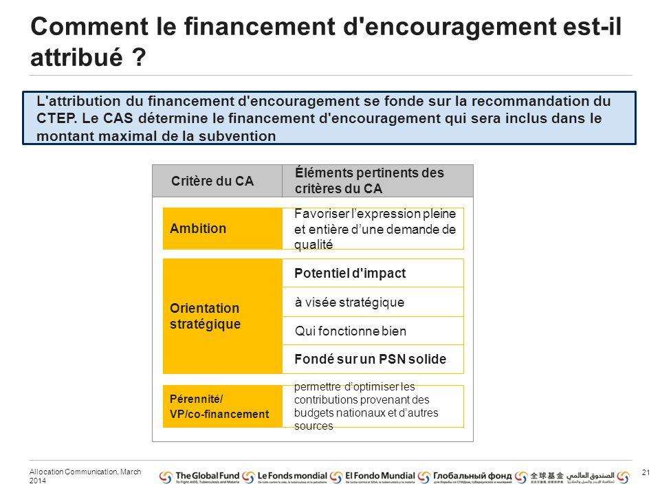 Allocation Communication, March 2014 Comment le financement d'encouragement est-il attribué ? L'attribution du financement d'encouragement se fonde su