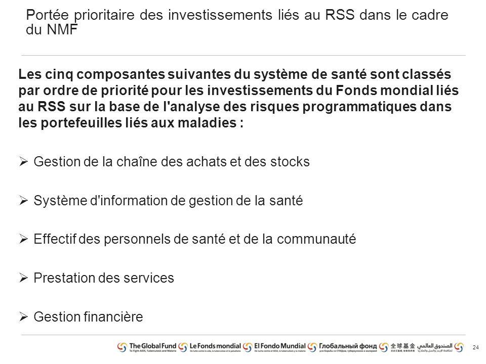 24 Portée prioritaire des investissements liés au RSS dans le cadre du NMF Les cinq composantes suivantes du système de santé sont classés par ordre d