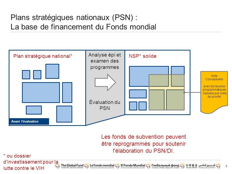 6 Plans stratégiques nationaux (PSN) : La base de financement du Fonds mondial Plan stratégique national* NSP* solide Évaluation du PSN Note Conceptue