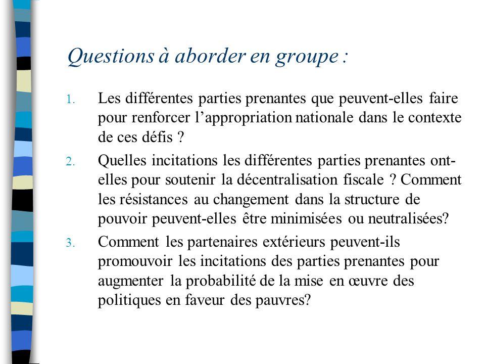 Questions à aborder en groupe : 1.