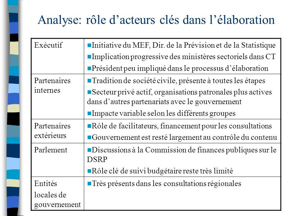 Analyse: rôle d'acteurs clés dans l'élaboration Exécutif Initiative du MEF, Dir.