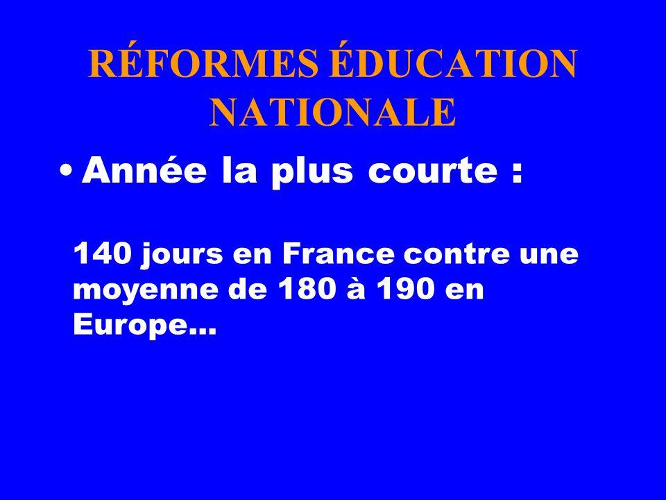 RÉFORMES ÉDUCATION NATIONALE Année la plus courte : 140 jours en France contre une moyenne de 180 à 190 en Europe...