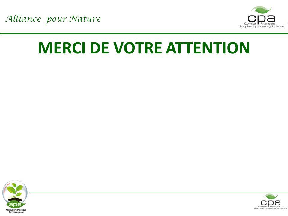 MERCI DE VOTRE ATTENTION Alliance pour Nature