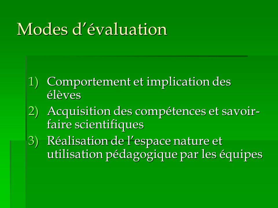 Effets attendus sur le fonctionnement des équipes 1)Travail interdisciplinaire 2)Implication dans la politique éducative 3)Favoriser les échanges avec