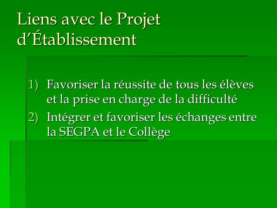 Liens avec le Projet d'Établissement 1)Favoriser la réussite de tous les élèves et la prise en charge de la difficulté 2)Intégrer et favoriser les échanges entre la SEGPA et le Collège