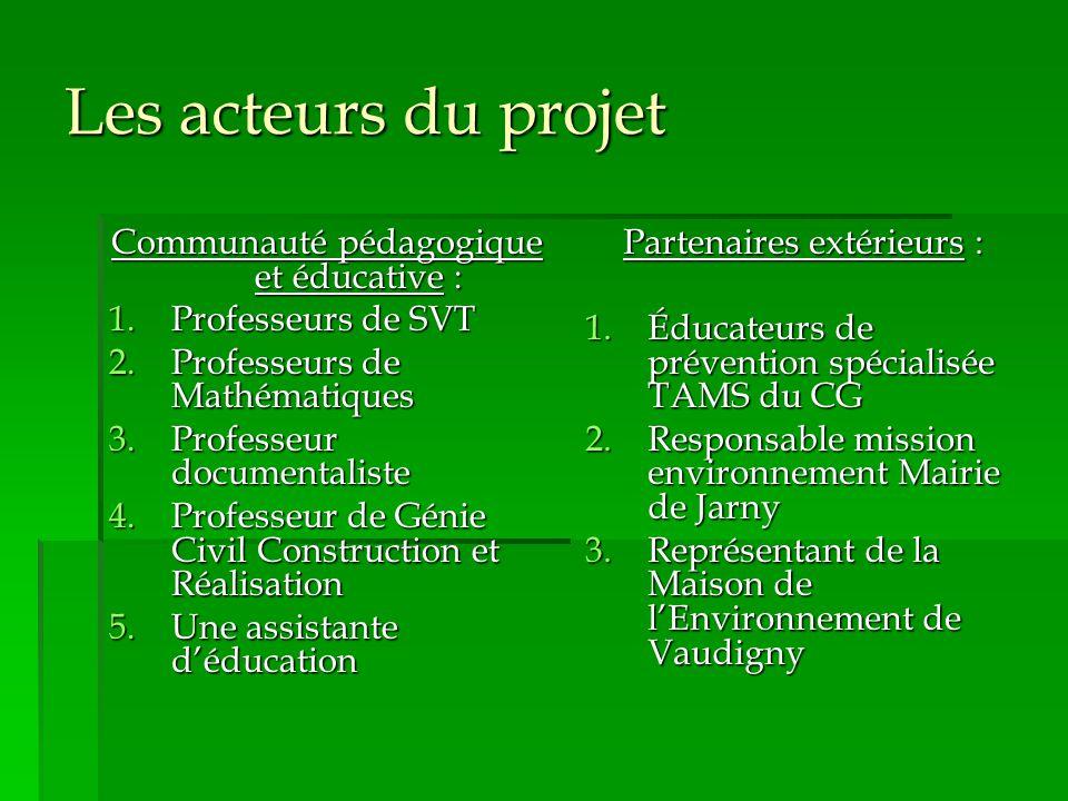 Objectifs du projet 1)Encourager et soutenir le travail interdisciplinaire et les projets disciplinaires. 2)Favoriser le lien et les échanges avec nos