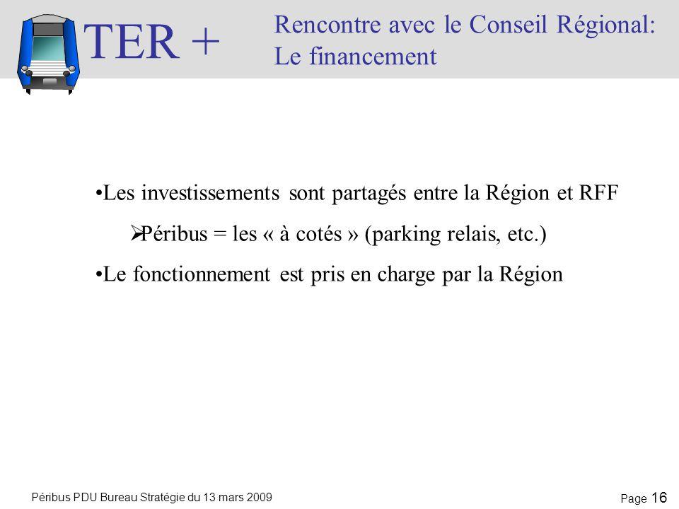 Péribus PDU Bureau Stratégie du 13 mars 2009 Page 15 TER +: Rencontre avec le Conseil Régional: Le cadencement prévu Marsac St Astier Mussidan Montpon