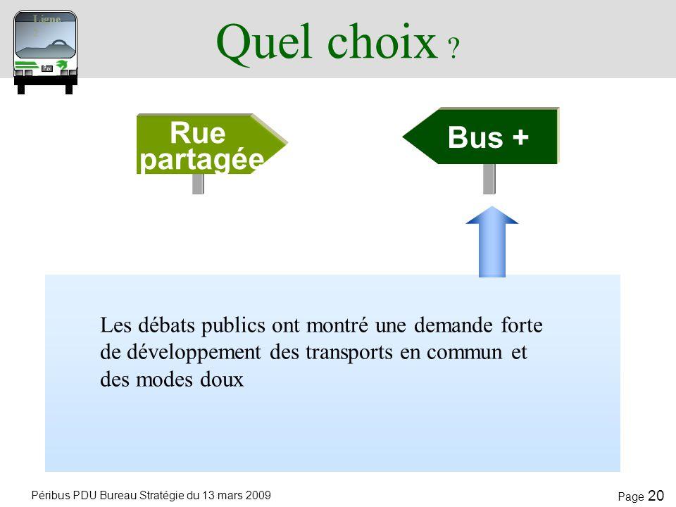 Péribus PDU Bureau Stratégie du 13 mars 2009 Page 19 Le bus