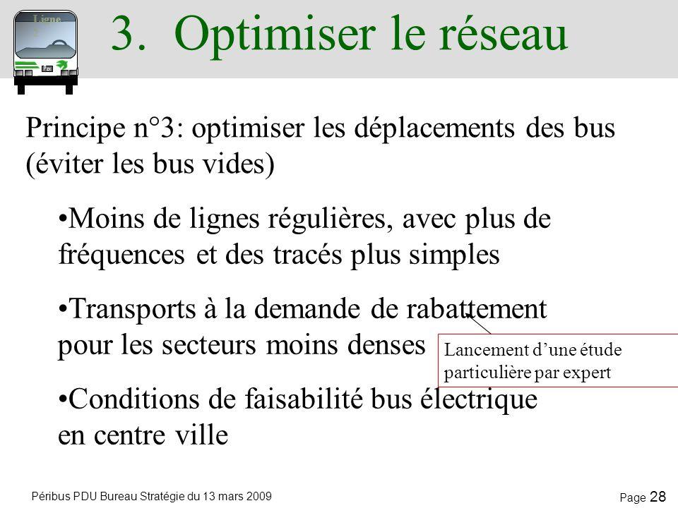 Péribus PDU Bureau Stratégie du 13 mars 2009 Page 27 2. Bus et TER+ Pzx Ligne 2 Principe n°2: coordonner le bus et le TER renforcé pour des interactio