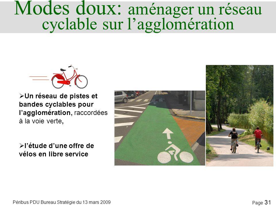 Péribus PDU Bureau Stratégie du 13 mars 2009 Page 30 Agir au niveau des Plans locaux d'urbanisme et du futur Schéma de cohérence territorial Maîtriser