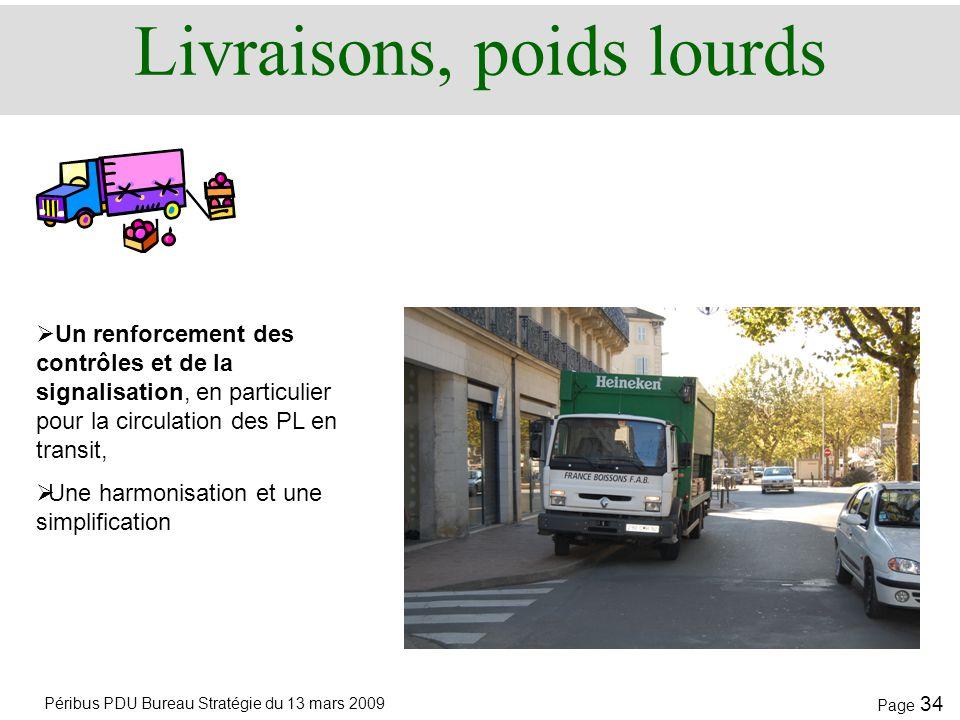 Péribus PDU Bureau Stratégie du 13 mars 2009 Page 33 Stationnement: une mise en cohérence  La mise en place d'une tarification résidentielle,  une e