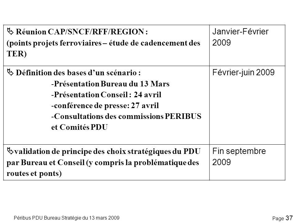 Péribus PDU Bureau Stratégie du 13 mars 2009 Page 36 Calendrier