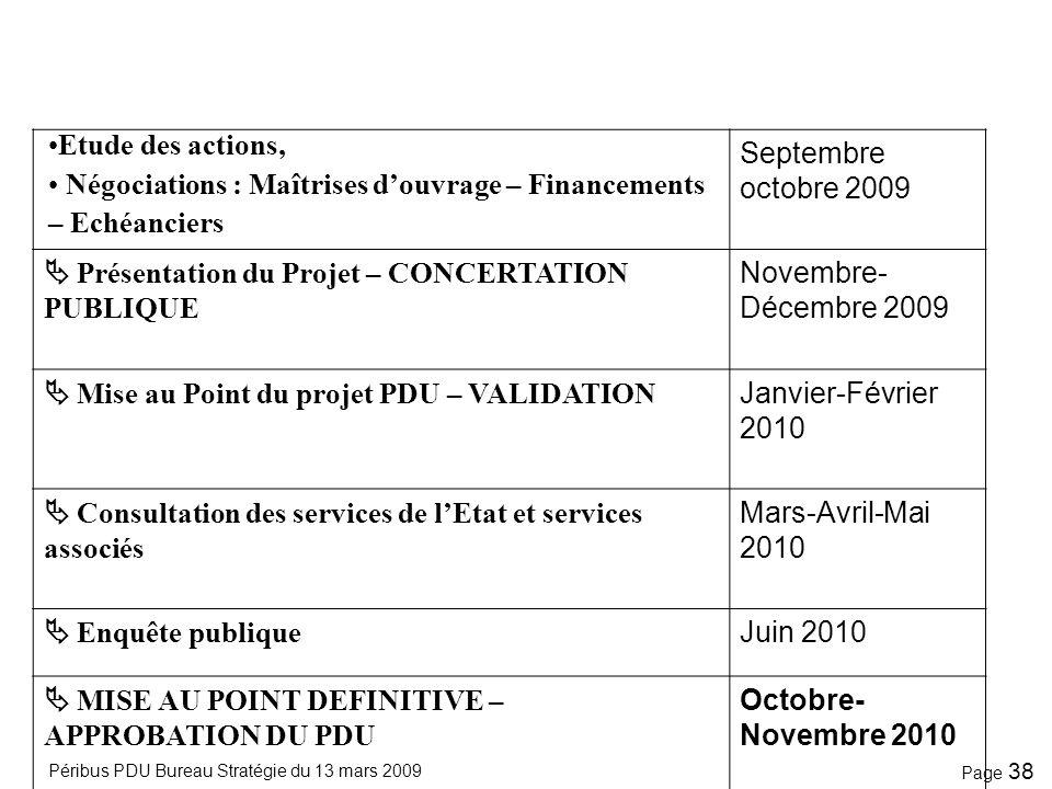 Péribus PDU Bureau Stratégie du 13 mars 2009 Page 37  Réunion CAP/SNCF/RFF/REGION : (points projets ferroviaires – étude de cadencement des TER) Janv