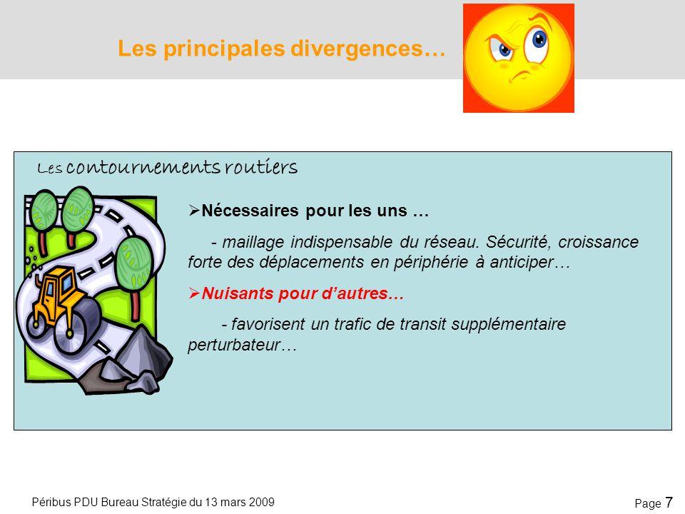 Péribus PDU Bureau Stratégie du 13 mars 2009 Page 6 Les principales divergences…  Utiles pour certains… - protection des secteurs urbains sensibles e