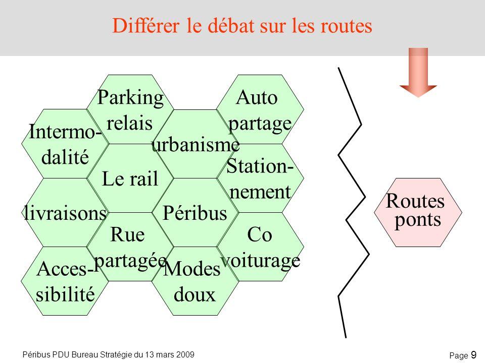 Péribus PDU Bureau Stratégie du 13 mars 2009 Page 8 La démarche proposée