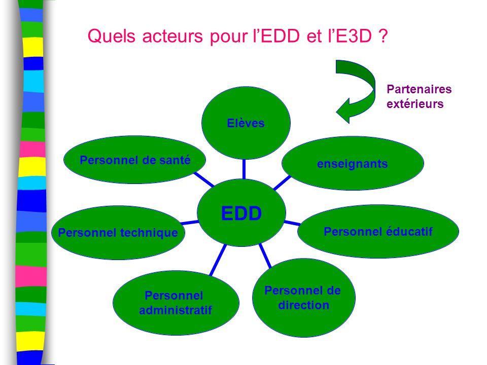 EDD Elèvesenseignants Personnel éducatif Personnel de direction Personnel administratif Personnel technique Personnel de santé Quels acteurs pour l'EDD et l'E3D .