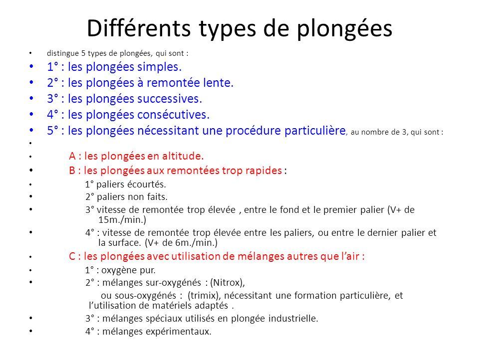 Différents types de plongées distingue 5 types de plongées, qui sont : 1° : les plongées simples. 2° : les plongées à remontée lente. 3° : les plongée
