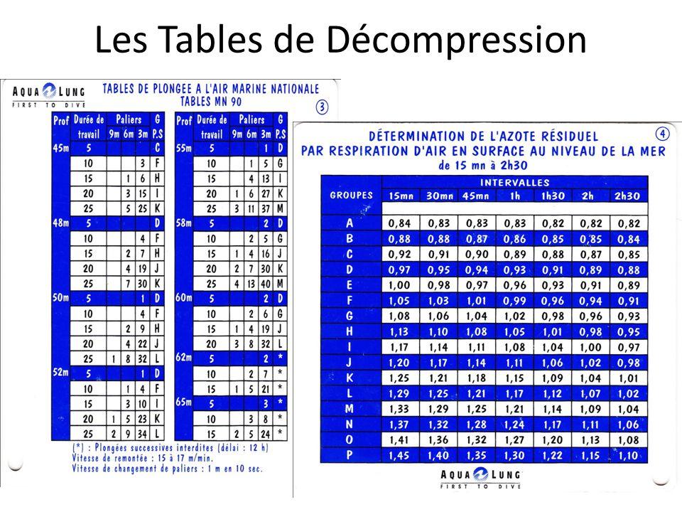 Les Tables de Décompression