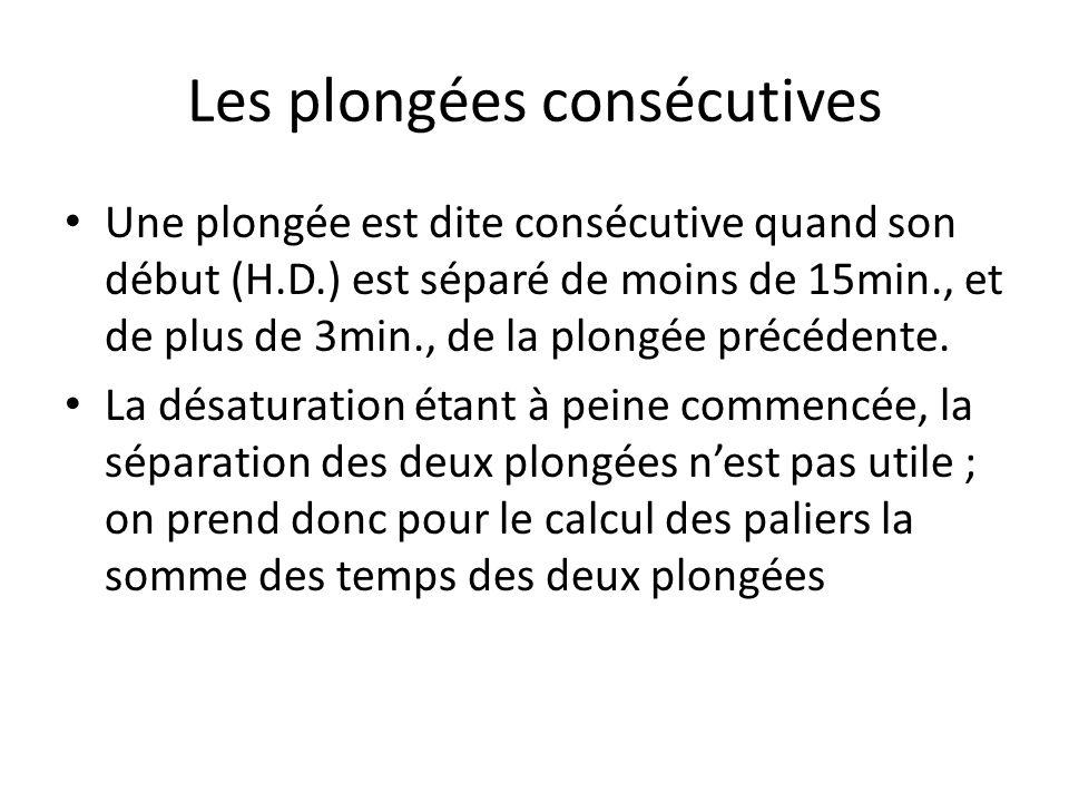 Une plongée est dite consécutive quand son début (H.D.) est séparé de moins de 15min., et de plus de 3min., de la plongée précédente. La désaturation