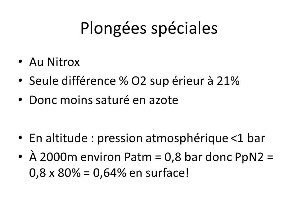 Plongées spéciales Au Nitrox Seule différence % O2 sup érieur à 21% Donc moins saturé en azote En altitude : pression atmosphérique <1 bar À 2000m env