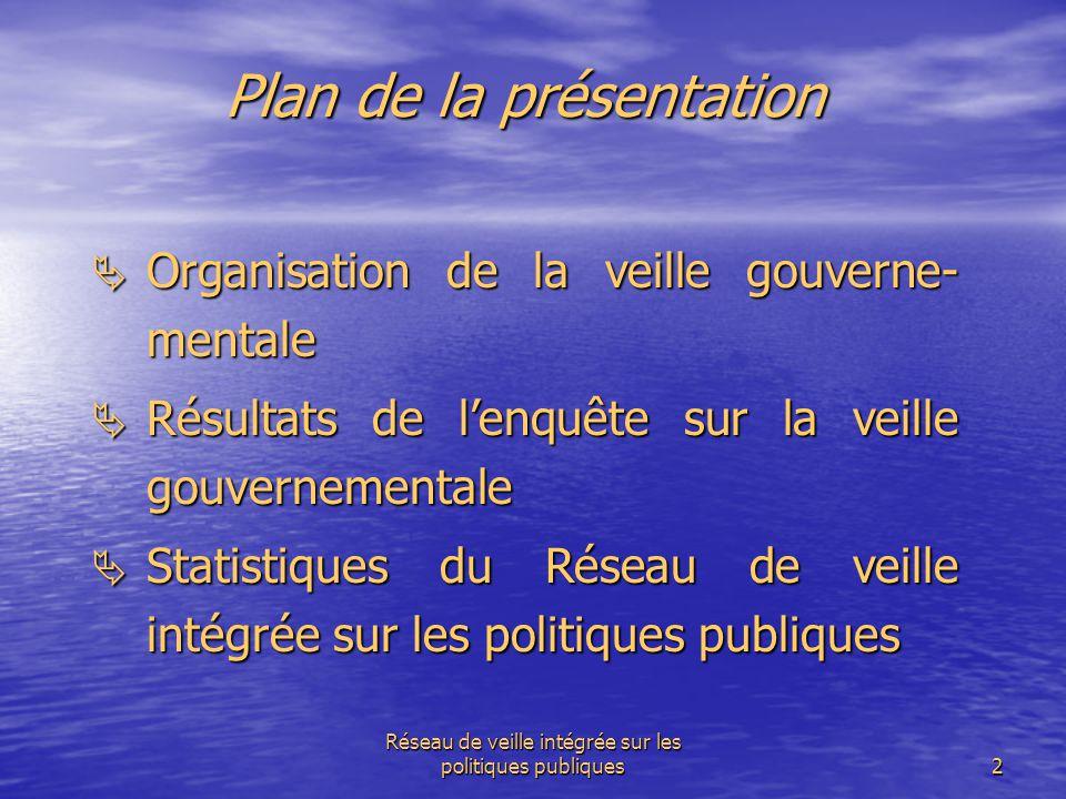 Réseau de veille intégrée sur les politiques publiques2 Plan de la présentation  Organisation de la veille gouverne- mentale  Résultats de l'enquête