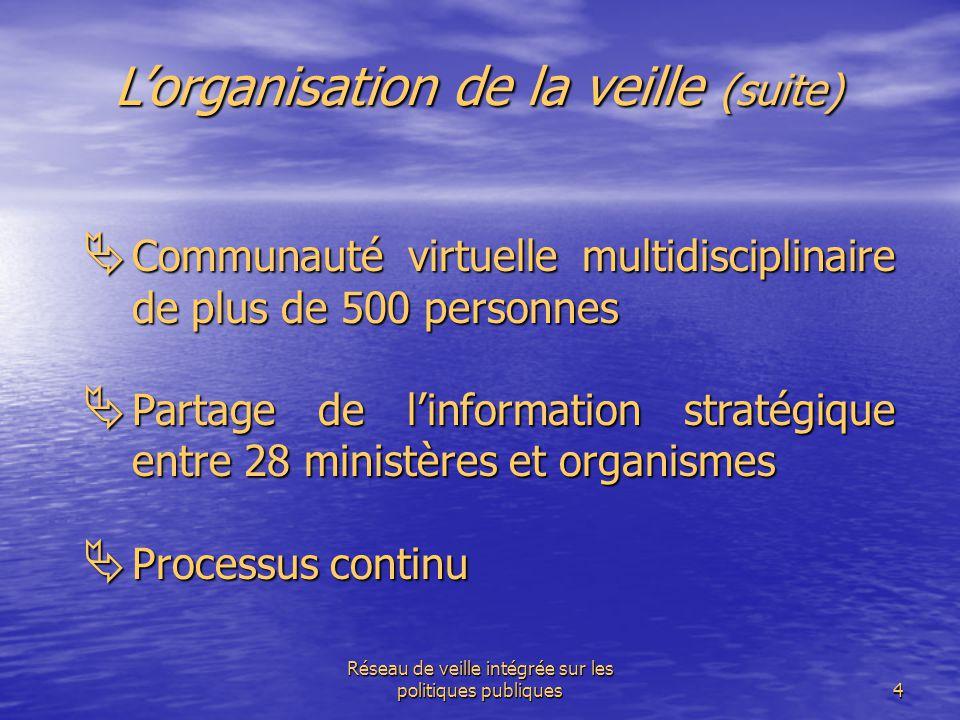 Réseau de veille intégrée sur les politiques publiques4 L'organisation de la veille (suite)  Communauté virtuelle multidisciplinaire de plus de 500 p