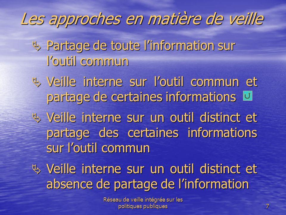 Réseau de veille intégrée sur les politiques publiques7 Les approches en matière de veille  Partage de toute l'information sur l'outil commun  Veill