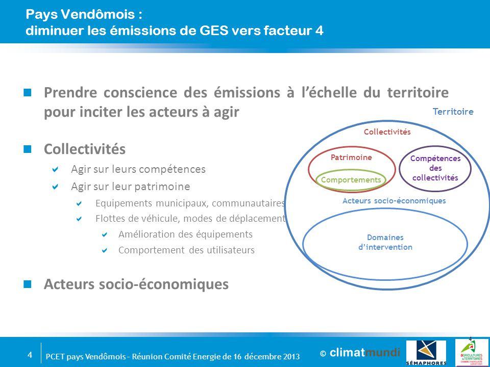 4 PCET pays Vendômois – Réunion Comité Energie de 16 décembre 2013 Prendre conscience des émissions à l'échelle du territoire pour inciter les acteurs