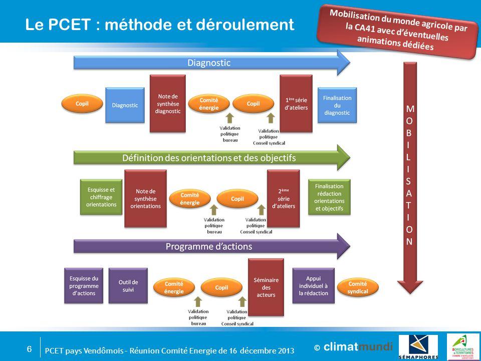 6 PCET pays Vendômois – Réunion Comité Energie de 16 décembre 2013 Le PCET : méthode et déroulement Mobilisation du monde agricole par la CA41 avec d'