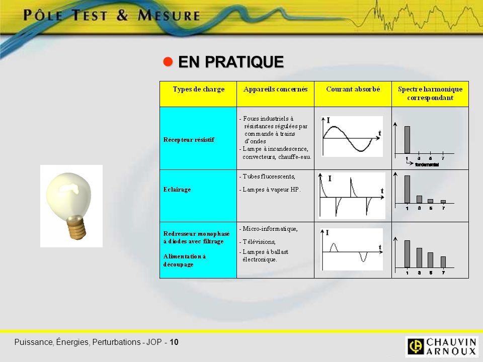 Puissance, Énergies, Perturbations - JOP - 10 EN PRATIQUE EN PRATIQUE
