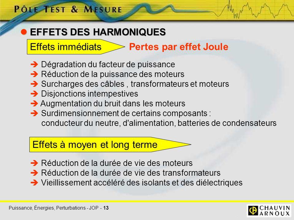 Puissance, Énergies, Perturbations - JOP - 13 EFFETS DES HARMONIQUES EFFETS DES HARMONIQUES  Réduction de la durée de vie des moteurs  Réduction de