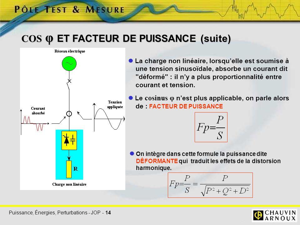 Puissance, Énergies, Perturbations - JOP - 14 La charge non linéaire, lorsqu'elle est soumise à une tension sinusoïdale, absorbe un courant dit